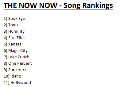 Now 11 song list